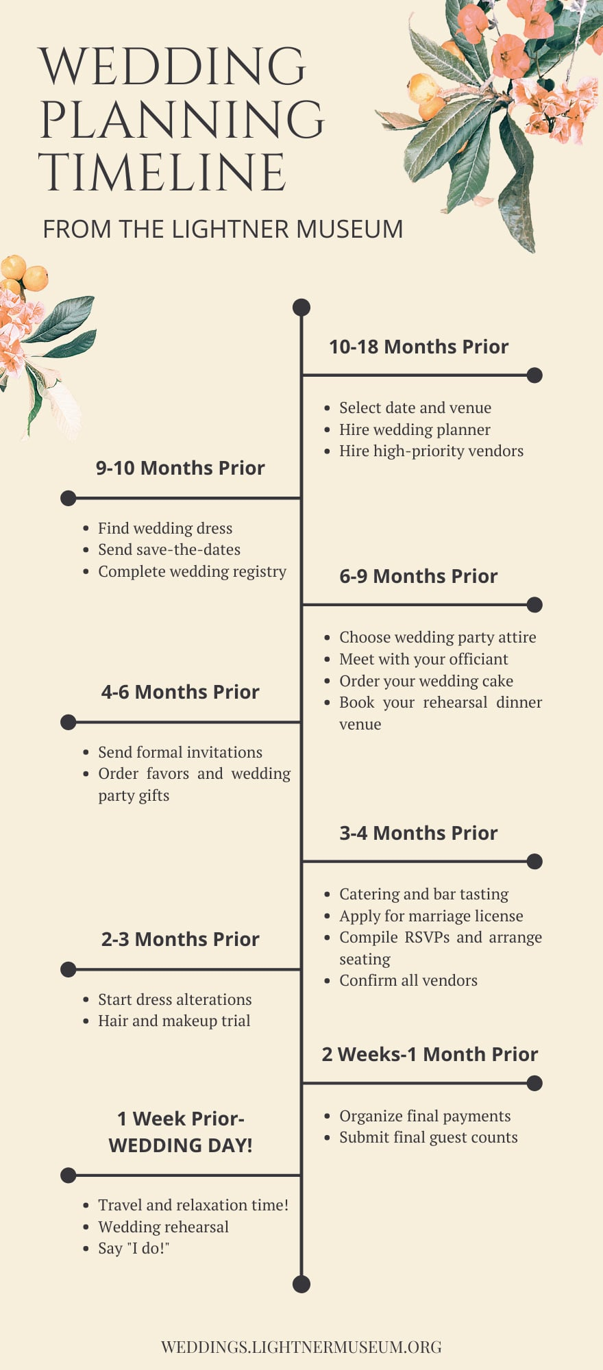 Wedding Planning Timeline 2021 from the Lightner Museum